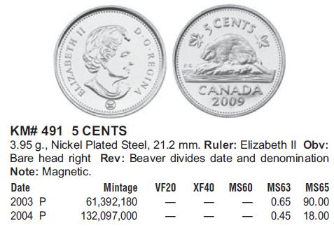 MS CANADA Lot of 3 x 1 CENT 2009L magnetic